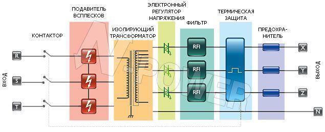 Схема трехфазного электронного