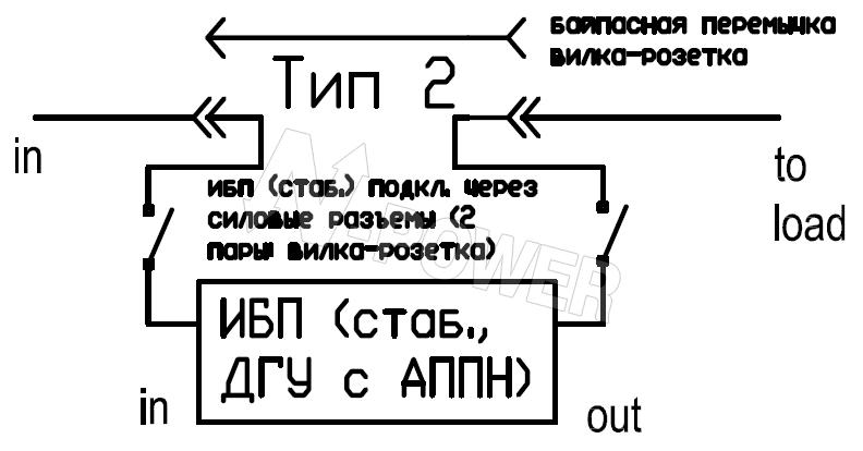 байпасных схем для систем