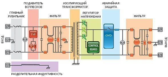 Схема однофазного электронного